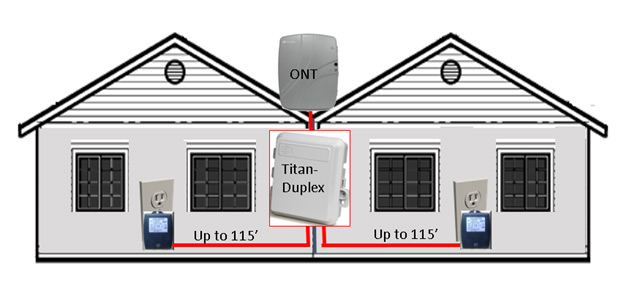 TITAN Duplex